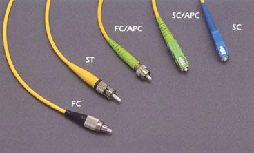 各种光纤接口类型介绍