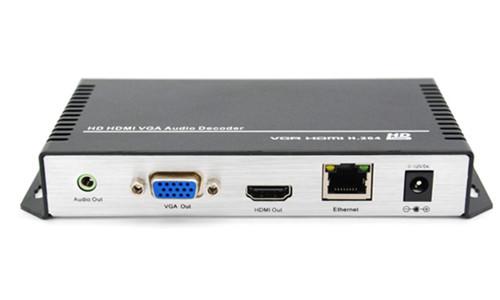 武汉VGA+HDMI高清解码器